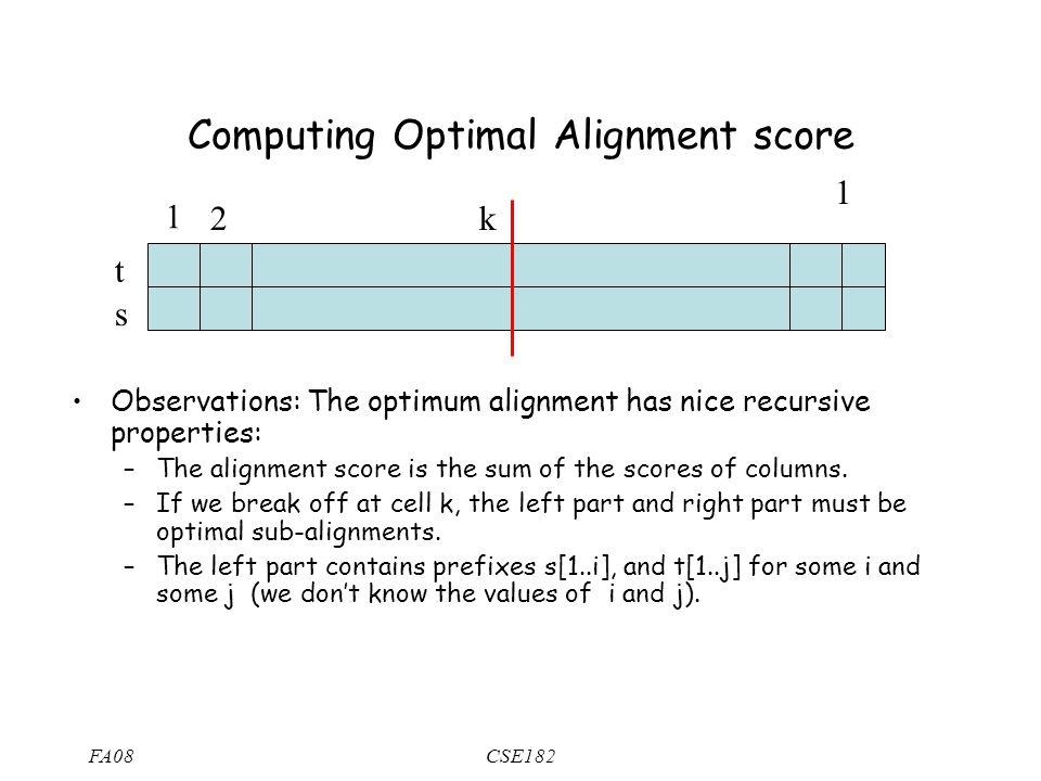 FA08CSE182 Computing Optimal Alignment score Observations: The optimum alignment has nice recursive properties: –The alignment score is the sum of the scores of columns.