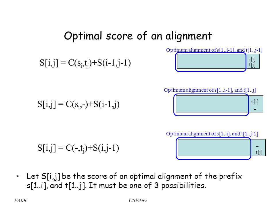 FA08CSE182 Optimal score of an alignment Let S[i,j] be the score of an optimal alignment of the prefix s[1..i], and t[1..j].