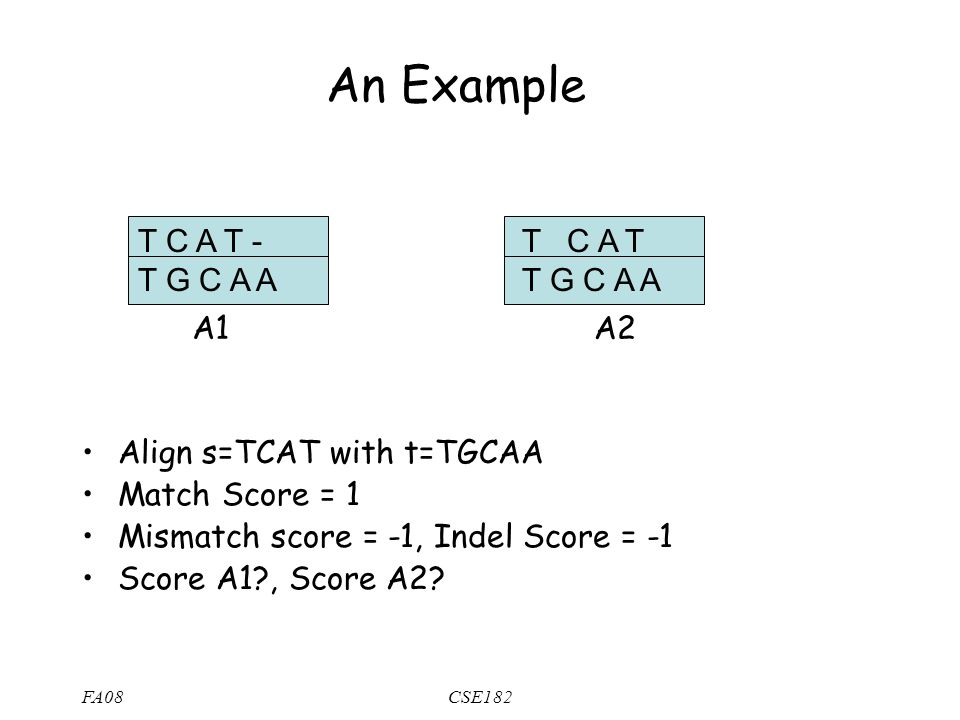 FA08CSE182 An Example Align s=TCAT with t=TGCAA Match Score = 1 Mismatch score = -1, Indel Score = -1 Score A1 , Score A2.