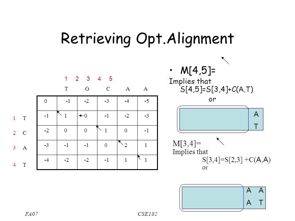 FA07CSE182 Retrieving Opt.Alignment 1 1 -2 -4 1 2 0 -3 0 1 0 0 -2 -3 -2 0 1 -5 -4 -3 -2 0 T G C A A T C A T M[4,5]= Implies that S[4,5]=S[3,4]+C( A,T ) or A T M[3,4]= Implies that S[3,4]=S[2,3] +C( A,A ) or A T A A 1 2 3 4 5 1 3 2 4