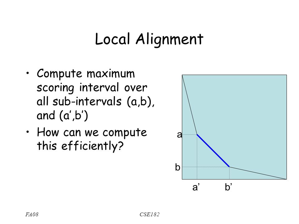 FA08CSE182 Local Alignment Compute maximum scoring interval over all sub-intervals (a,b), and (a',b') How can we compute this efficiently.
