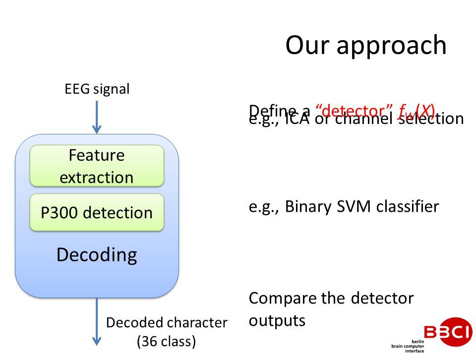 Our approach e.g., ICA or channel selection e.g., Binary SVM classifier Compare the detector outputs Decoding EEG signal Decoded character (36 class) P300 detection Feature extraction Define a detector f W (X)