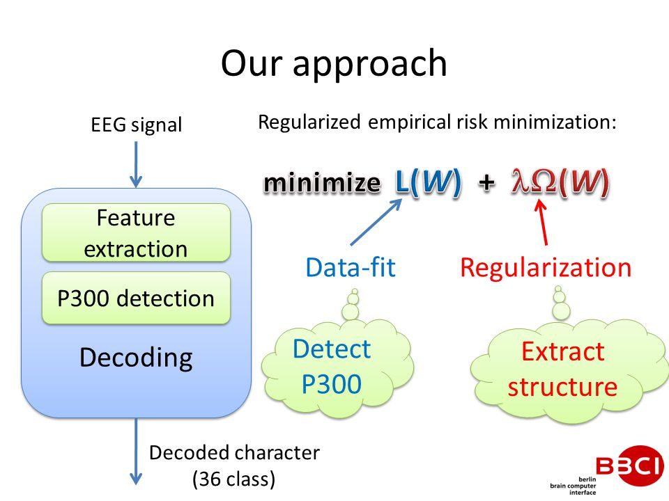 Our approach Data-fitRegularization Regularized empirical risk minimization: Decoding EEG signal Decoded character (36 class) P300 detection Feature extraction Detect P300 Extract structure