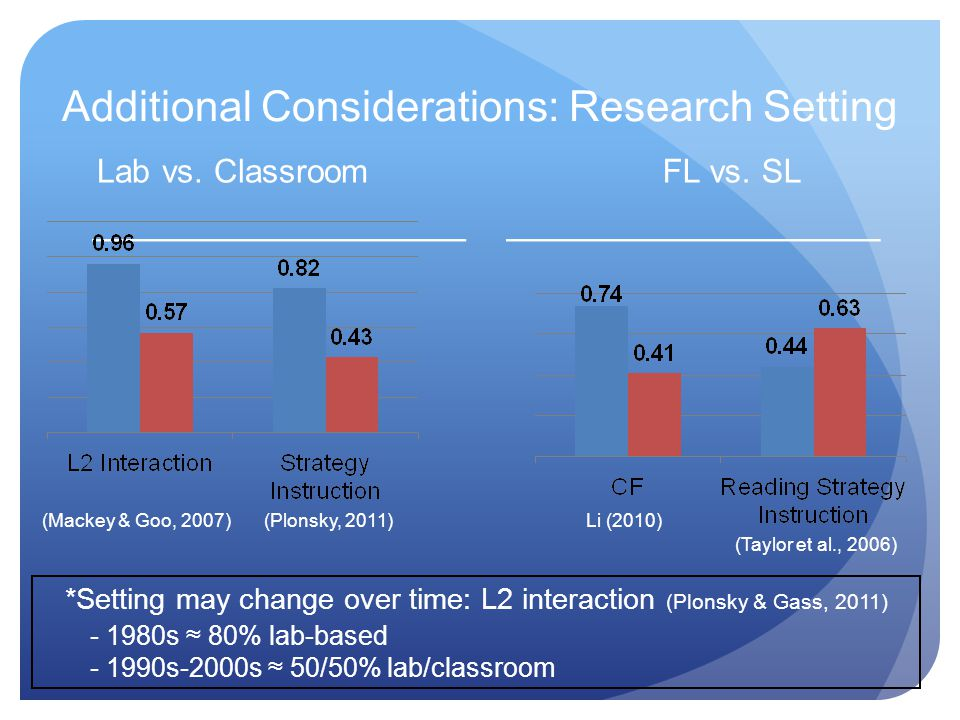 Additional Considerations: Research Setting Lab vs.