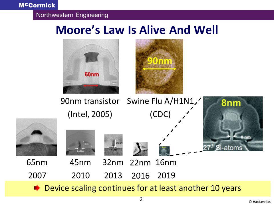 © Hardavellas 2 Moore's Law Is Alive And Well 90nm 90nm transistor (Intel, 2005) Swine Flu A/H1N1 (CDC) 65nm 2007 45nm 2010 32nm 2013 22nm 2016 16nm 2