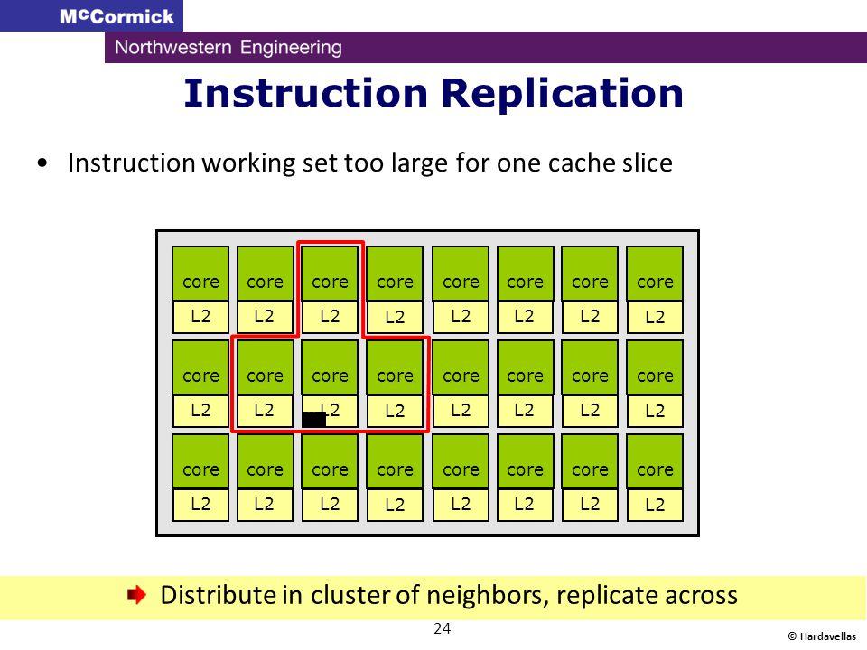 Instruction Replication © Hardavellas 24 L2 core L2 core L2 core L2 core L2 core L2 core L2 Distribute in cluster of neighbors, replicate across Instr