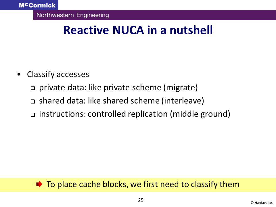 © Hardavellas 25 Reactive NUCA in a nutshell Classify accesses  private data: like private scheme (migrate)  shared data: like shared scheme (interl