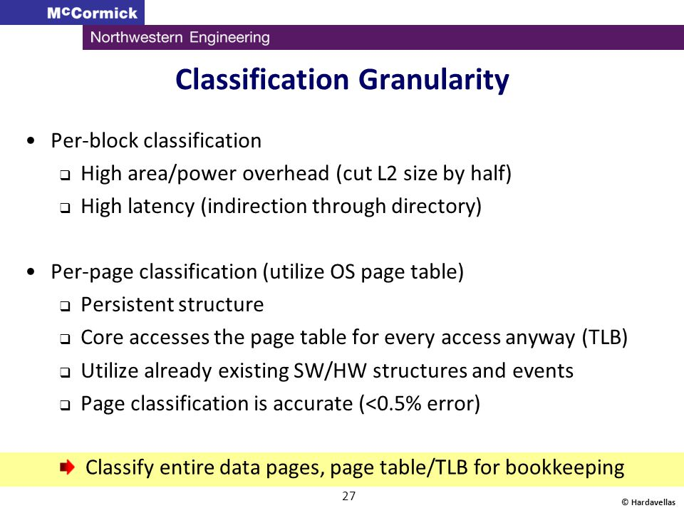 © Hardavellas 27 Classification Granularity Per-block classification  High area/power overhead (cut L2 size by half)  High latency (indirection thro
