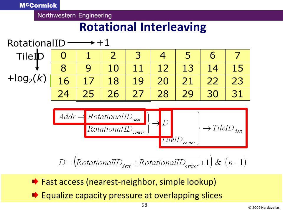 RotationalID 0 © 2009 Hardavellas 58 310 1320 31 Rotational Interleaving 22310 132 202310 01320132 +1 +log 2 (k) Fast access (nearest-neighbor, simple