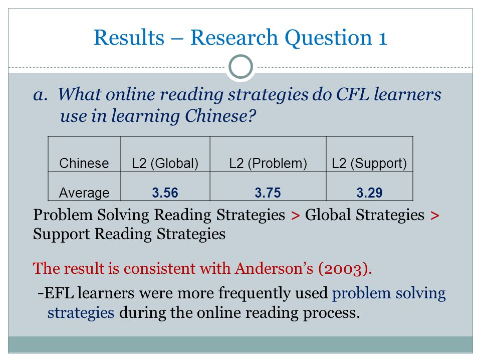 Results – Research Question 1 a.