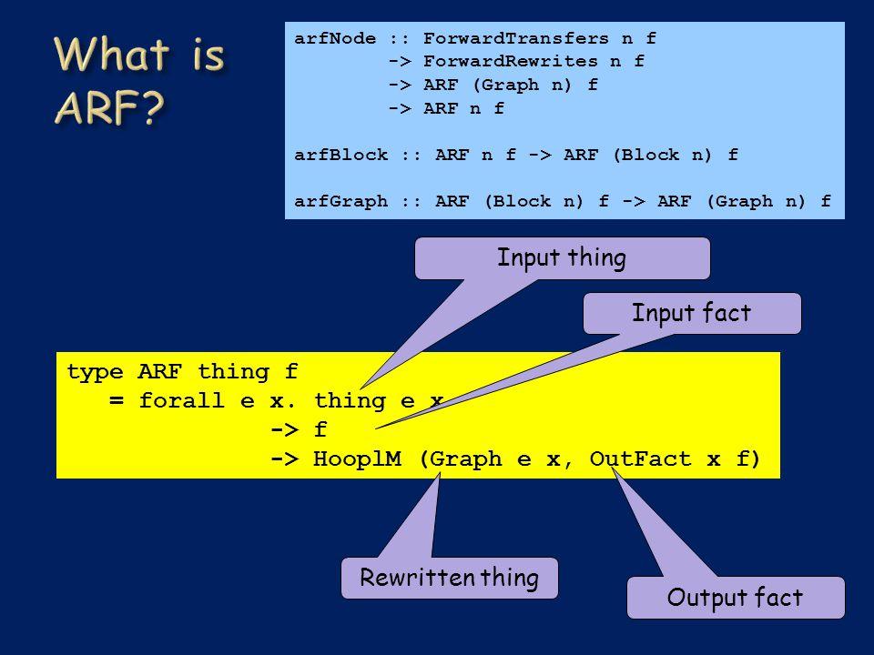 arfNode :: ForwardTransfers n f -> ForwardRewrites n f -> ARF (Graph n) f -> ARF n f arfBlock :: ARF n f -> ARF (Block n) f arfGraph :: ARF (Block n) f -> ARF (Graph n) f type ARF thing f = forall e x.