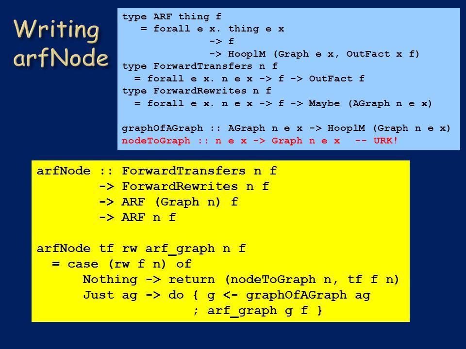 arfNode :: ForwardTransfers n f -> ForwardRewrites n f -> ARF (Graph n) f -> ARF n f arfNode tf rw arf_graph n f = case (rw f n) of Nothing -> return (nodeToGraph n, tf f n) Just ag -> do { g <- graphOfAGraph ag ; arf_graph g f } type ARF thing f = forall e x.