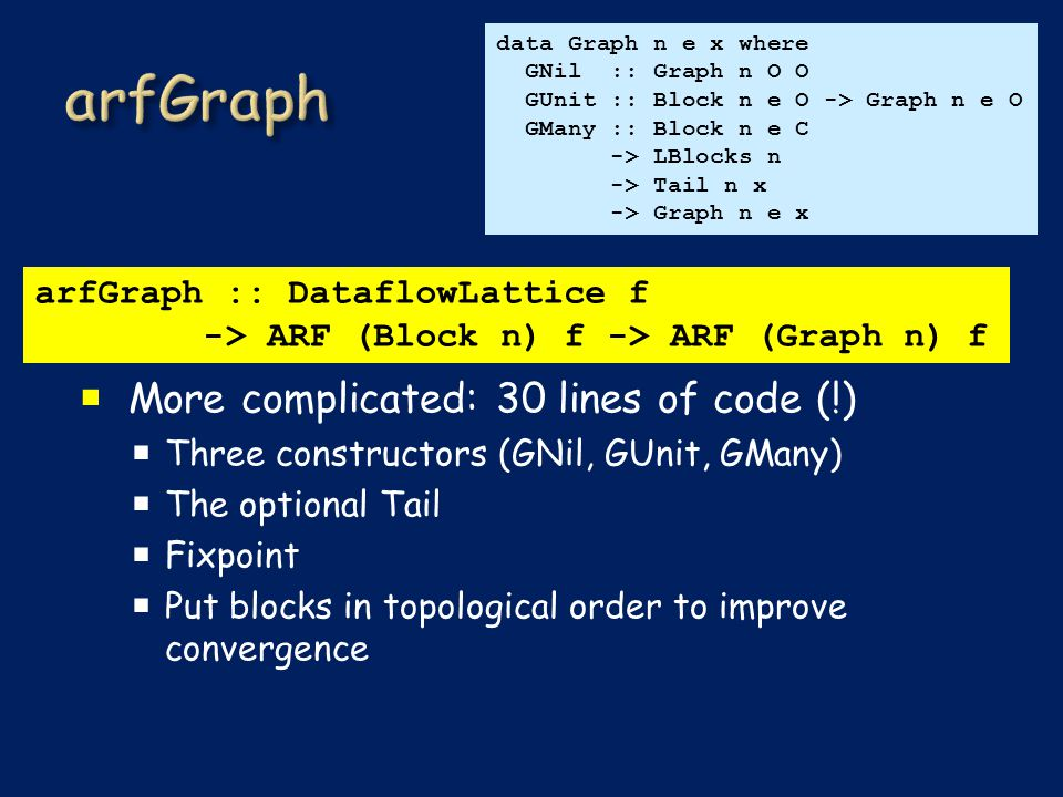  More complicated: 30 lines of code (!)  Three constructors (GNil, GUnit, GMany)  The optional Tail  Fixpoint  Put blocks in topological order to improve convergence arfGraph :: DataflowLattice f -> ARF (Block n) f -> ARF (Graph n) f data Graph n e x where GNil :: Graph n O O GUnit :: Block n e O -> Graph n e O GMany :: Block n e C -> LBlocks n -> Tail n x -> Graph n e x