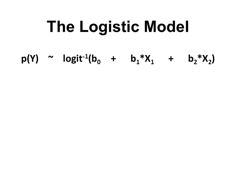 The Logistic Model p(Y) ~ logit -1 (b 0 + b 1 *X 1 + b 2 *X 2 )