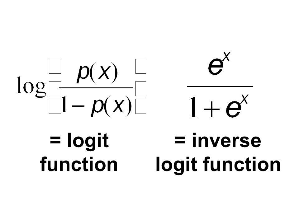 = logit function = inverse logit function