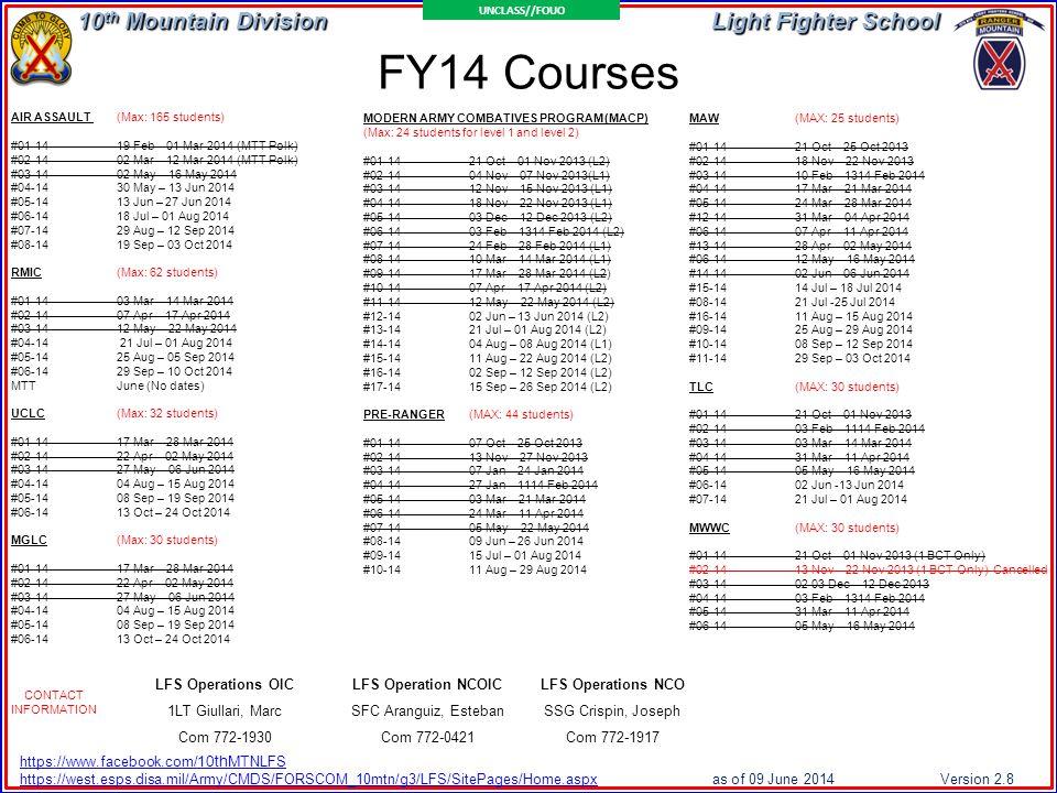 10 th Mountain Division Light Fighter School 10 th Mountain Division Light Fighter School UNCLASS//FOUO AIR ASSAULT (Max: 165 students) #01-1419 Feb – 01 Mar 2014 (MTT Polk) #02-1402 Mar – 12 Mar 2014 (MTT Polk) #03-1402 May – 16 May 2014 #04-1430 May – 13 Jun 2014 #05-1413 Jun – 27 Jun 2014 #06-1418 Jul – 01 Aug 2014 #07-1429 Aug – 12 Sep 2014 #08-1419 Sep – 03 Oct 2014 RMIC(Max: 62 students) #01-1403 Mar – 14 Mar 2014 #02-1407 Apr – 17 Apr 2014 #03-1412 May – 22 May 2014 #04-14 21 Jul – 01 Aug 2014 #05-14 25 Aug – 05 Sep 2014 #06-1429 Sep – 10 Oct 2014 MTT June (No dates) UCLC(Max: 32 students) #01-1417 Mar – 28 Mar 2014 #02-1422 Apr – 02 May 2014 #03-1427 May – 06 Jun 2014 #04-1404 Aug – 15 Aug 2014 #05-1408 Sep – 19 Sep 2014 #06-1413 Oct – 24 Oct 2014 MGLC(Max: 30 students) #01-1417 Mar – 28 Mar 2014 #02-1422 Apr – 02 May 2014 #03-1427 May – 06 Jun 2014 #04-1404 Aug – 15 Aug 2014 #05-1408 Sep – 19 Sep 2014 #06-1413 Oct – 24 Oct 2014 CONTACT INFORMATION LFS Operation NCOIC SFC Aranguiz, Esteban Com 772-0421 LFS Operations NCO SSG Crispin, Joseph Com 772-1917 MODERN ARMY COMBATIVES PROGRAM (MACP) (Max: 24 students for level 1 and level 2) #01-1421 Oct – 01 Nov 2013 (L2) #02-1404 Nov – 07 Nov 2013(L1) #03-1412 Nov – 15 Nov 2013 (L1) #04-1418 Nov – 22 Nov 2013 (L1) #05-1403 Dec – 12 Dec 2013 (L2) #06-1403 Feb – 1314 Feb 2014 (L2) #07-1424 Feb – 28 Feb 2014 (L1) #08-14 10 Mar – 14 Mar 2014 (L1) #09-1417 Mar – 28 Mar 2014 (L2) #10-1407 Apr – 17 Apr 2014 (L2) #11-1412 May – 22 May 2014 (L2) #12-1402 Jun – 13 Jun 2014 (L2) #13-1421 Jul – 01 Aug 2014 (L2) #14-1404 Aug – 08 Aug 2014 (L1) #15-1411 Aug – 22 Aug 2014 (L2) #16-1402 Sep – 12 Sep 2014 (L2) #17-1415 Sep – 26 Sep 2014 (L2) PRE-RANGER(MAX: 44 students) #01-1407 Oct – 25 Oct 2013 #02-1413 Nov – 27 Nov 2013 #03-1407 Jan – 24 Jan 2014 #04-1427 Jan – 1114 Feb 2014 #05-1403 Mar – 21 Mar 2014 #06-1424 Mar – 11 Apr 2014 #07-1405 May – 22 May 2014 #08-1409 Jun – 26 Jun 2014 #09-1415 Jul – 01 Aug 2014 #10-1411 Aug – 29 Aug