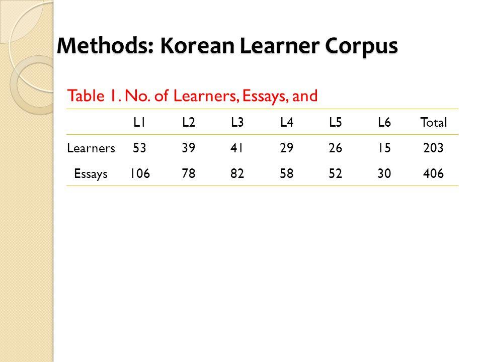 Methods: Korean Learner Corpus Table 1. No.