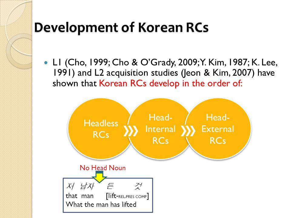 Development of Korean RCs 저 남자 든 것 that man [ lift- REL.PRES COMP ] What the man has lifted Headless RCs Head- Internal RCs Head- External RCs L1 (Cho, 1999; Cho & O'Grady, 2009; Y.