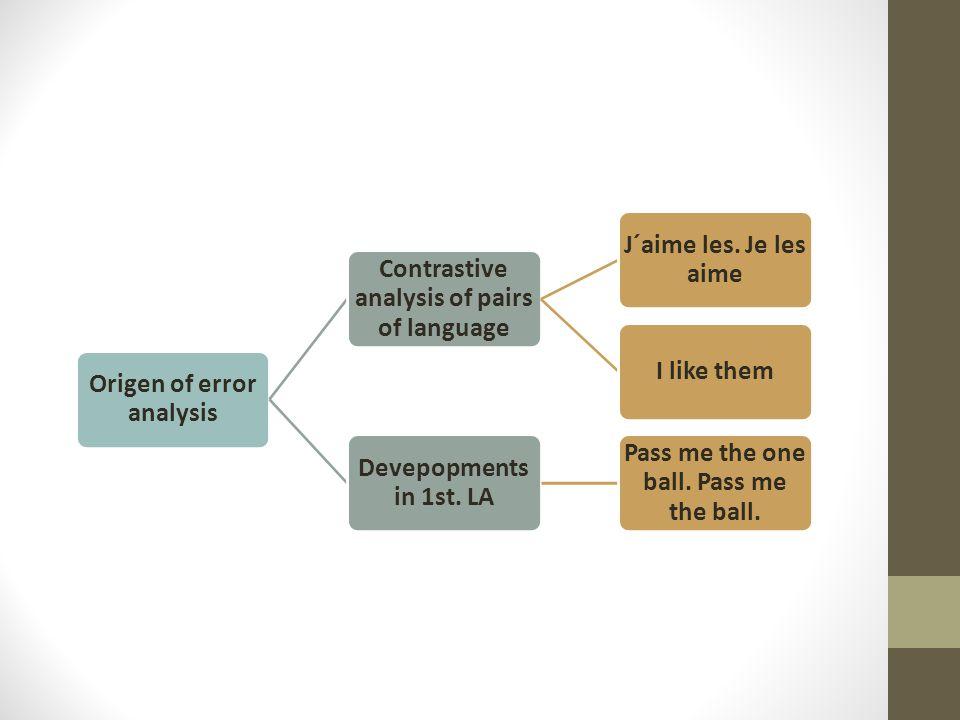 Origen of error analysis Contrastive analysis of pairs of language J´aime les.