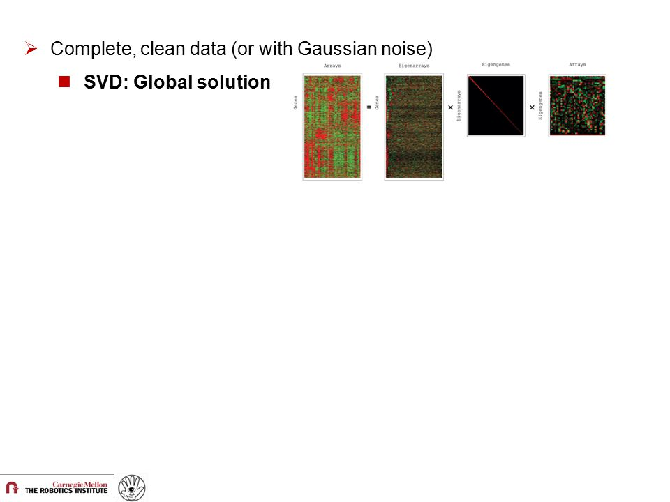  Complete, clean data (or with Gaussian noise) SVD: Global solution