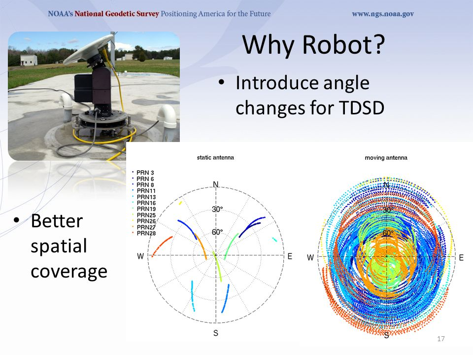 Why Robot Introduce angle changes for TDSD Better spatial coverage 17