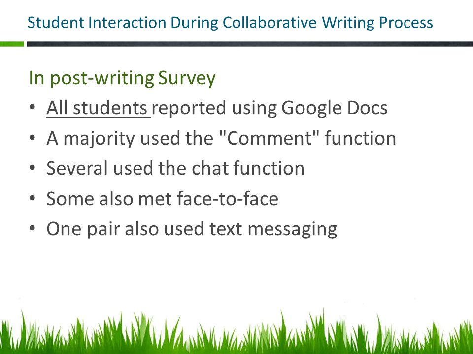 Student Interaction During Collaborative Writing Process In post-writing Survey All students reported using Google Docs A majority used the Comment function Several used the chat function Some also met face-to-face One pair also used text messaging