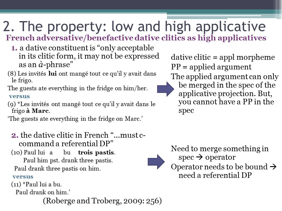 """1. a dative constituent is """"only acceptable in its clitic form, it may not be expressed as an à-phrase"""" (8) Les invités lui ont mangé tout ce qu'il y"""