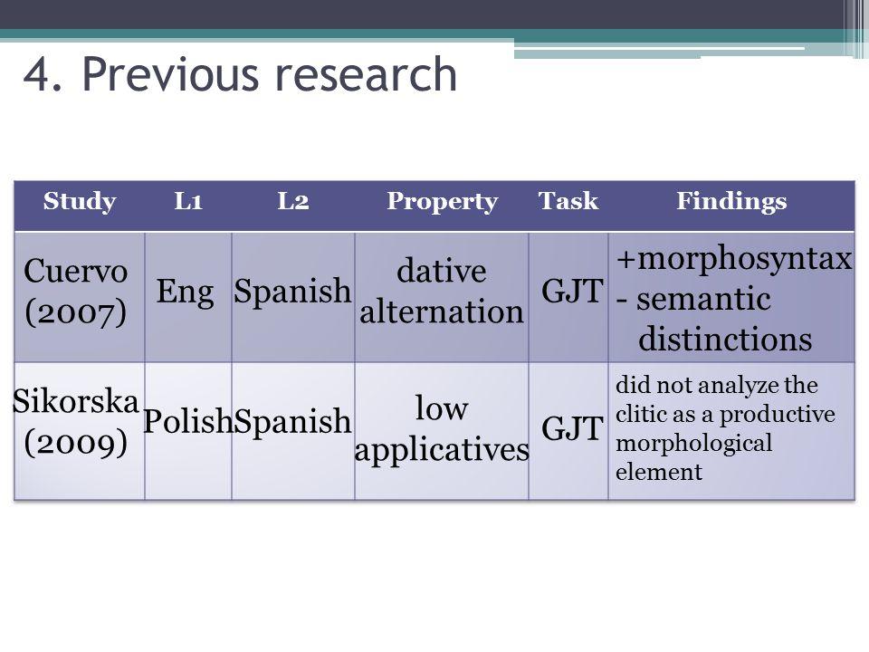 4. Previous research Cuervo (2007) EngSpanish dative alternation GJT +morphosyntax - semantic distinctions Sikorska (2009) PolishSpanish low applicati