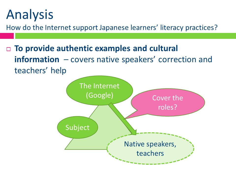 Analysis How do the Internet support Japanese learners' literacy practices?  To provide authentic examples and cultural information – covers native s