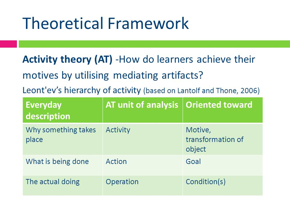 Theoretical Framework Activity theory (AT) -How do learners achieve their motives by utilising mediating artifacts? Leont'ev's hierarchy of activity (