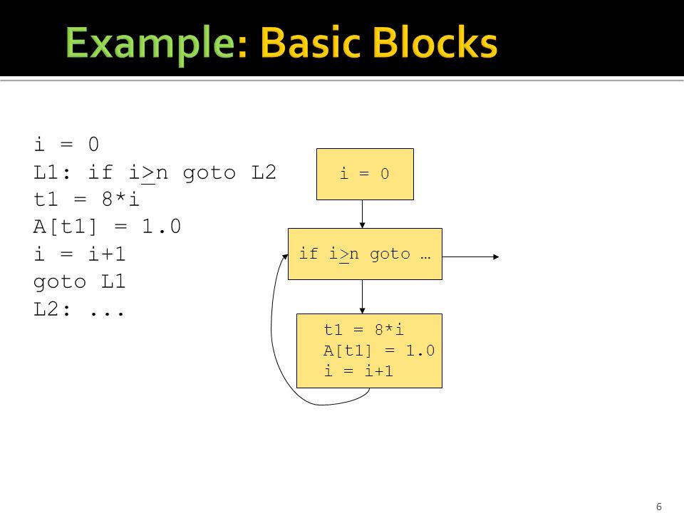 6 i = 0 if i>n goto … t1 = 8*i A[t1] = 1.0 i = i+1 i = 0 L1: if i>n goto L2 t1 = 8*i A[t1] = 1.0 i = i+1 goto L1 L2:...