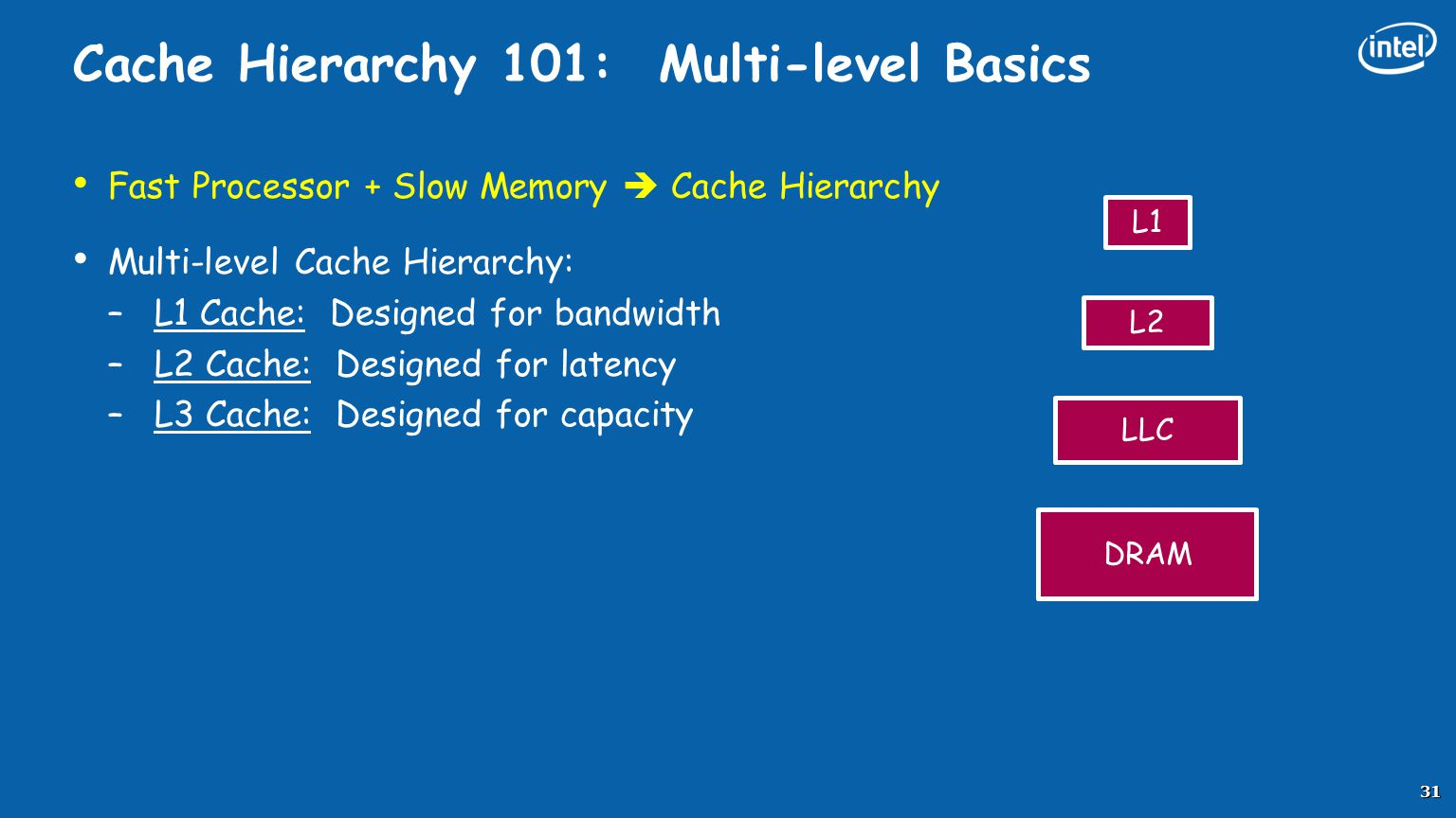 Cache Hierarchy 101: Multi-level Basics Fast Processor + Slow Memory  Cache Hierarchy Multi-level Cache Hierarchy: –L1 Cache: Designed for bandwidth