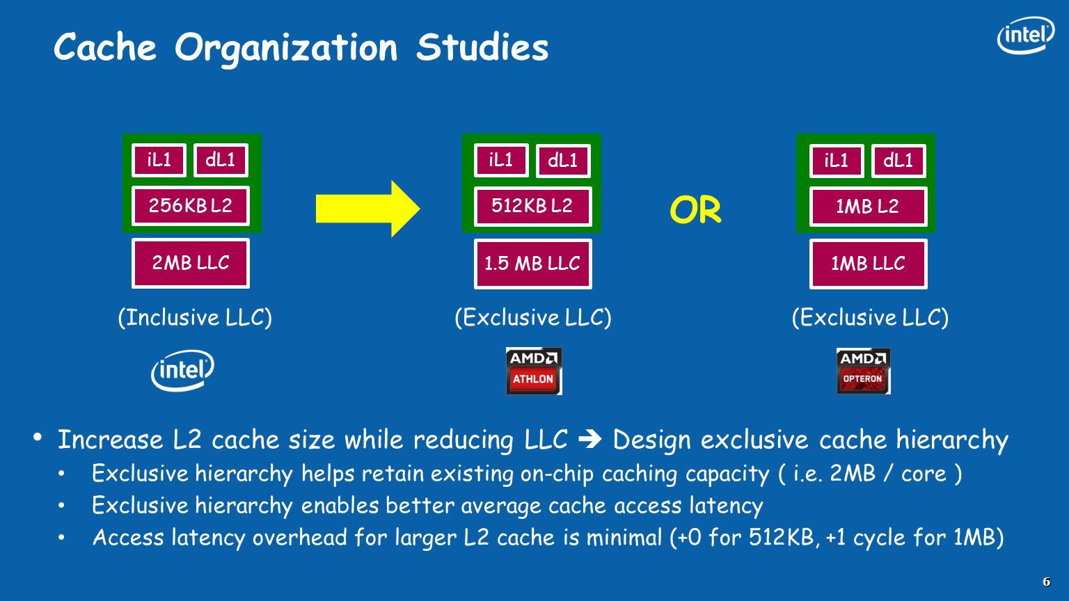 Cache Organization Studies 6 iL1 256KB L2 2MB LLC dL1 (Inclusive LLC) iL1 512KB L2 1.5 MB LLC dL1 (Exclusive LLC) iL1 1MB L2 1MB LLC dL1 (Exclusive LL