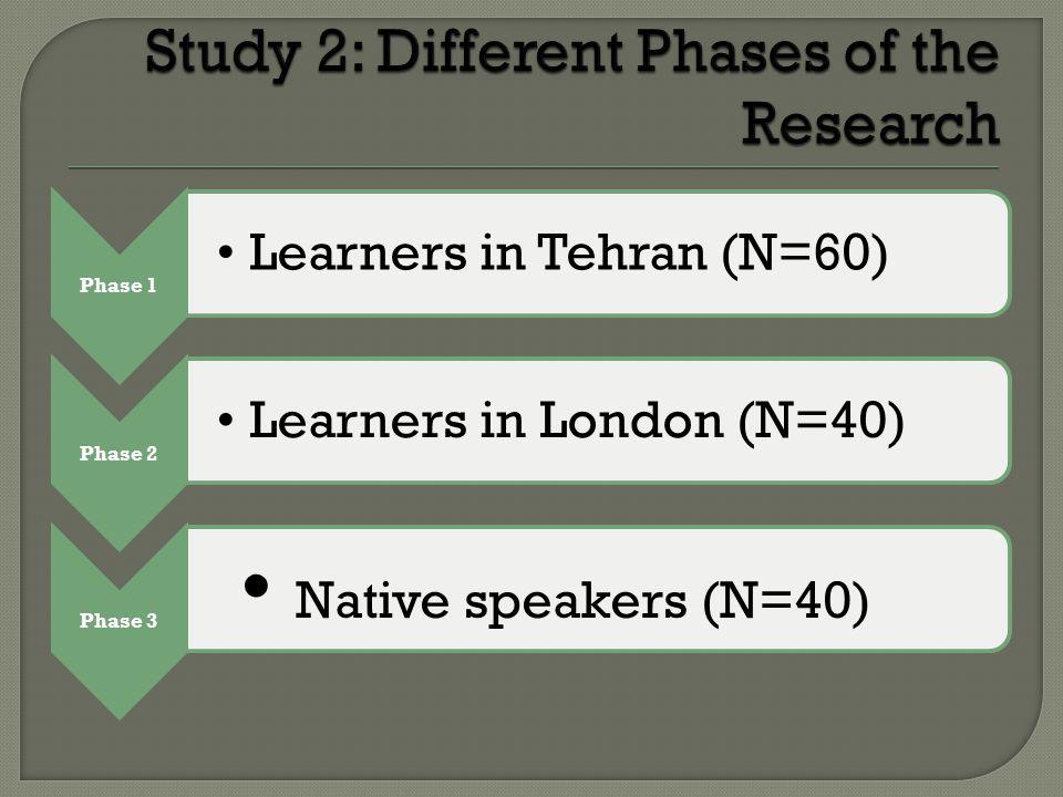 Phase 1 Learners in Tehran (N=60) Phase 2 Learners in London (N=40) Phase 3 Native speakers (N=40)
