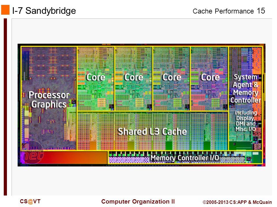 Cache Performance 15 Computer Organization II CS@VT ©2005-2013 CS:APP & McQuain I-7 Sandybridge