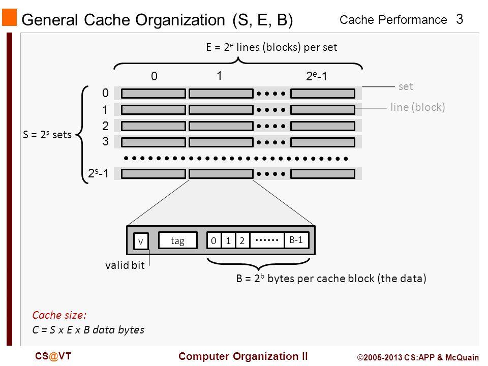 Cache Performance 3 Computer Organization II CS@VT ©2005-2013 CS:APP & McQuain General Cache Organization (S, E, B) E = 2 e lines (blocks) per set S = 2 s sets set line (block) Cache size: C = S x E x B data bytes 012 B-1 tag v B = 2 b bytes per cache block (the data) valid bit 0 1 2 3 2 s -1 0 1 2 e -1