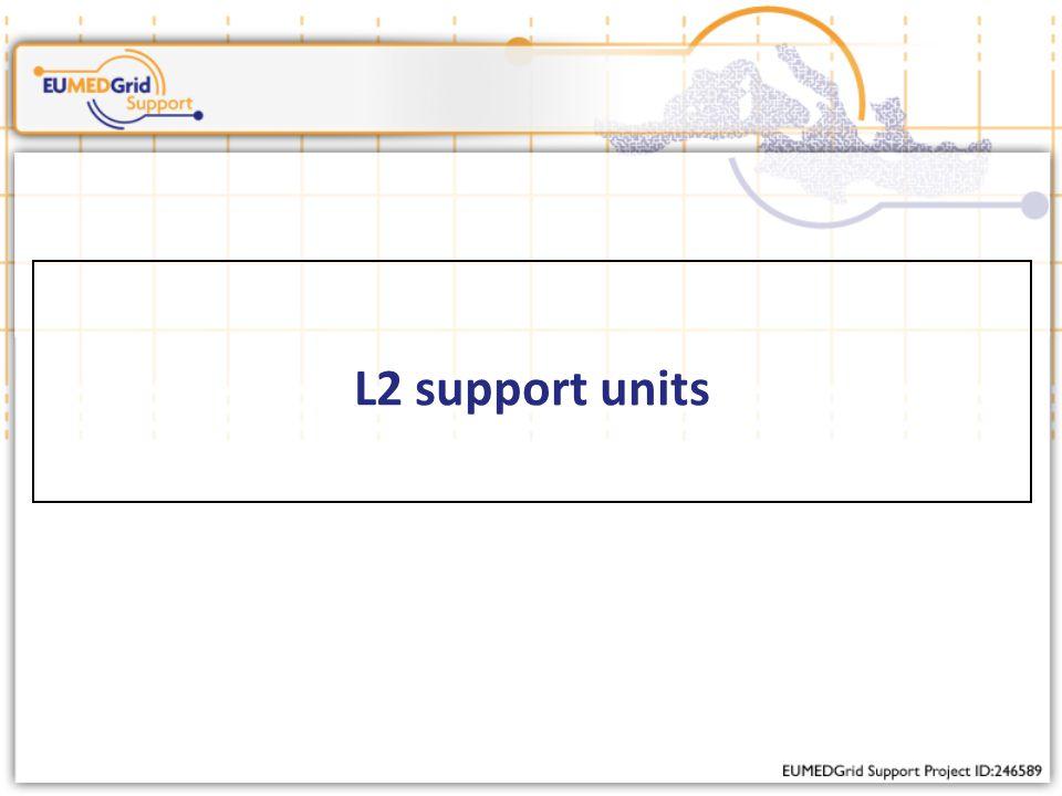 L2 support units