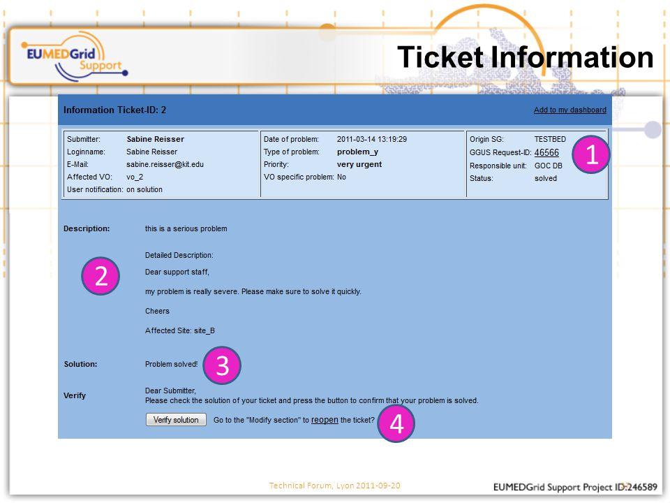 Ticket Information Technical Forum, Lyon 2011-09-2027 1 2 3 4