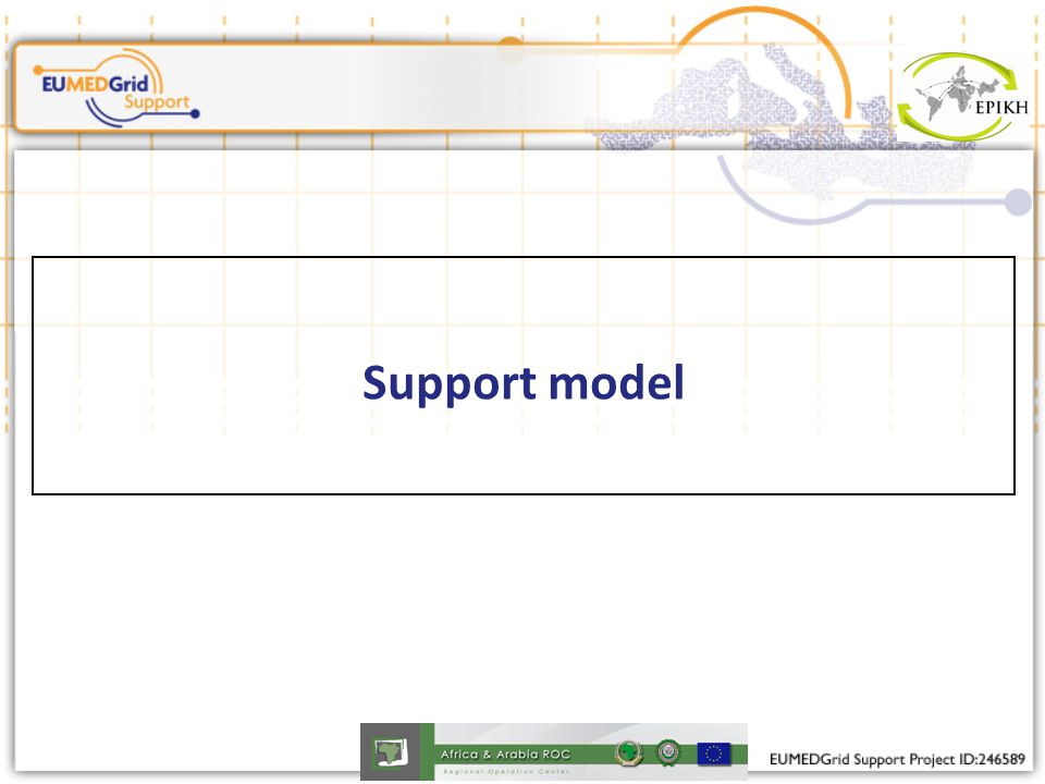 Support model