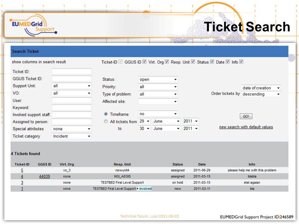 Ticket Search Technical Forum, Lyon 2011-09-2030
