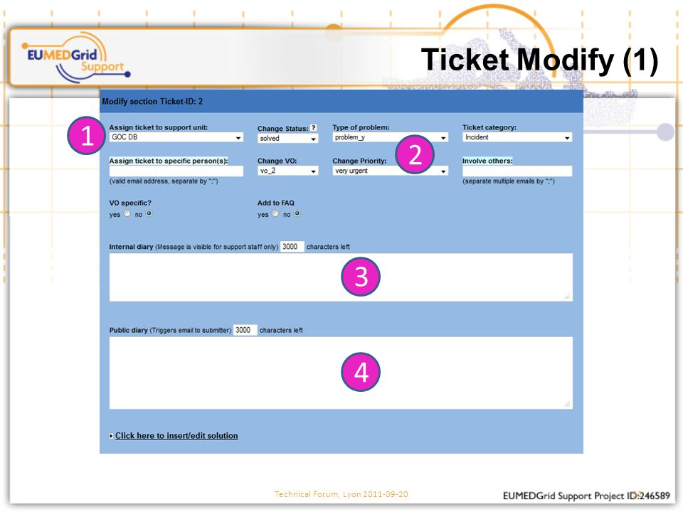 Ticket Modify (1) Technical Forum, Lyon 2011-09-2032 4 2 3 1