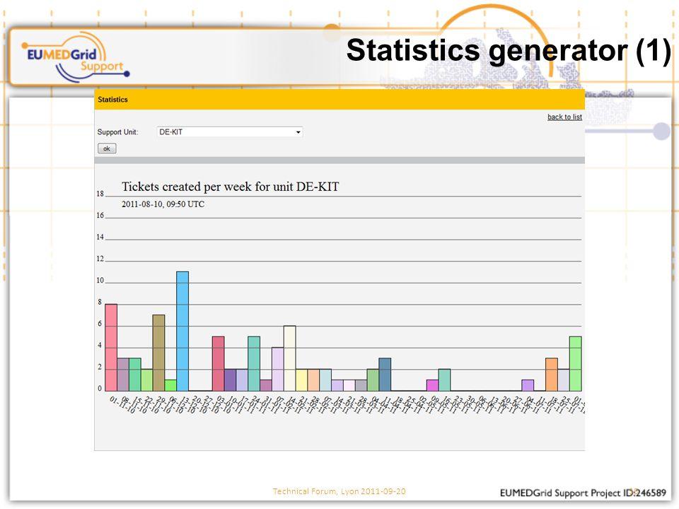 Statistics generator (1) Technical Forum, Lyon 2011-09-2035