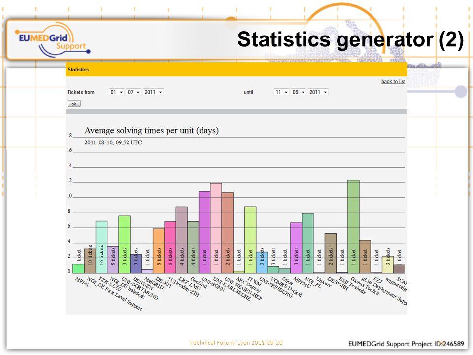 Statistics generator (2) Technical Forum, Lyon 2011-09-2036