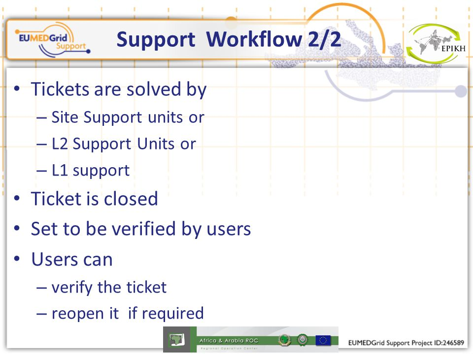 Support Workflow 2/2 Tickets are solved by – Site Support units or – L2 Support Units or – L1 support Ticket is closed Set to be verified by users Use
