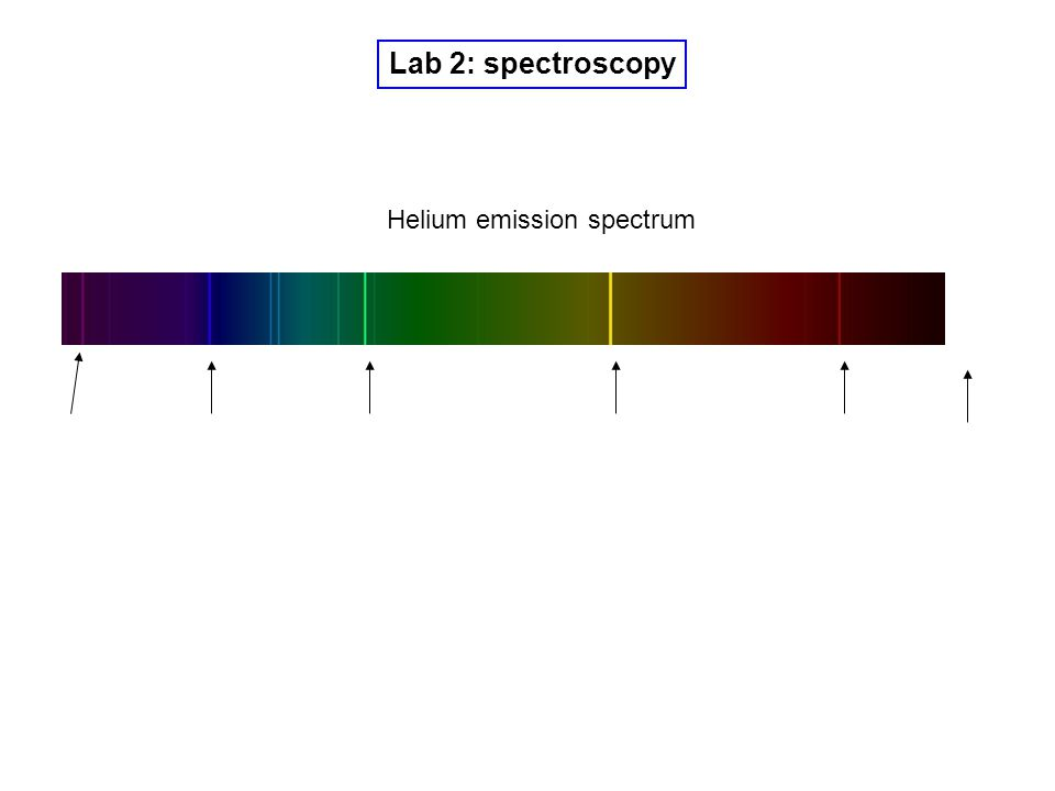 Lab 2: spectroscopy Helium emission spectrum