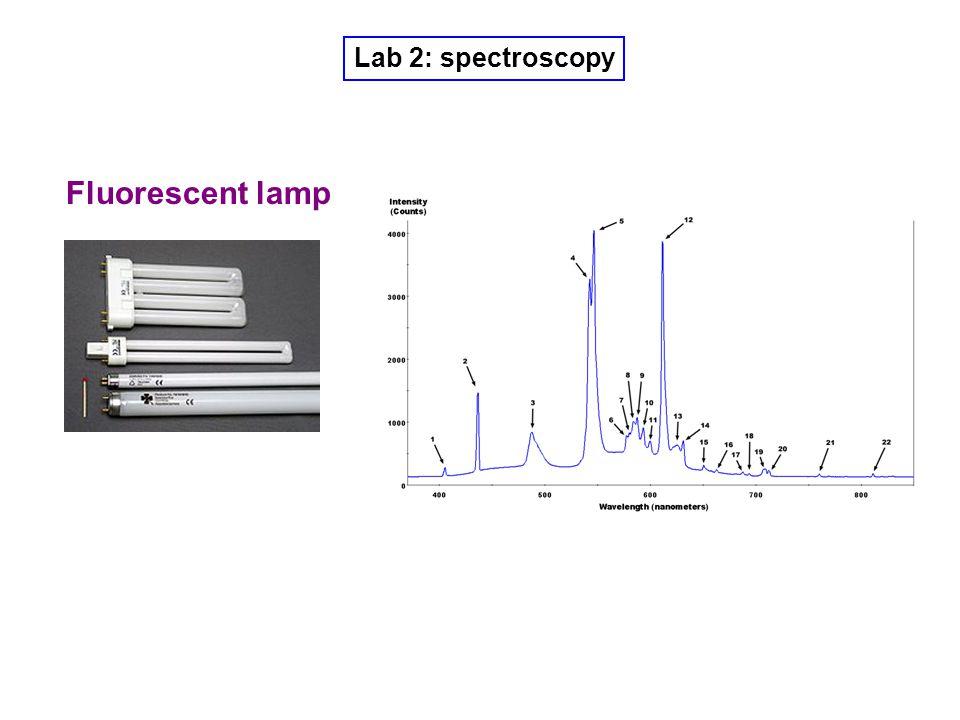 Lab 2: spectroscopy Fluorescent lamp