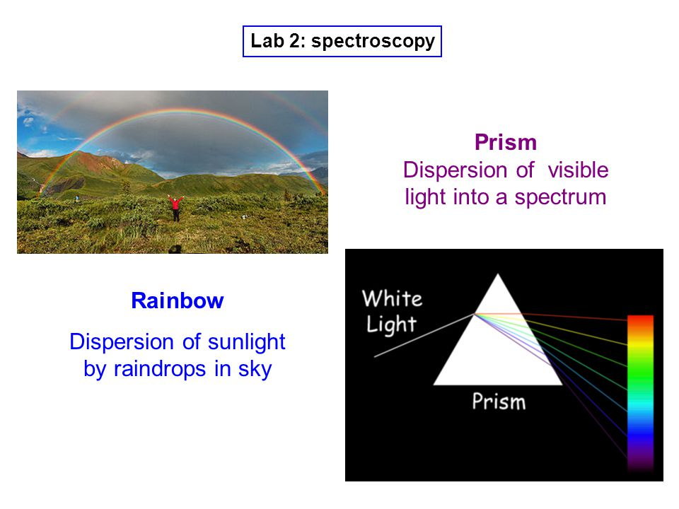 Lab 2: spectroscopy