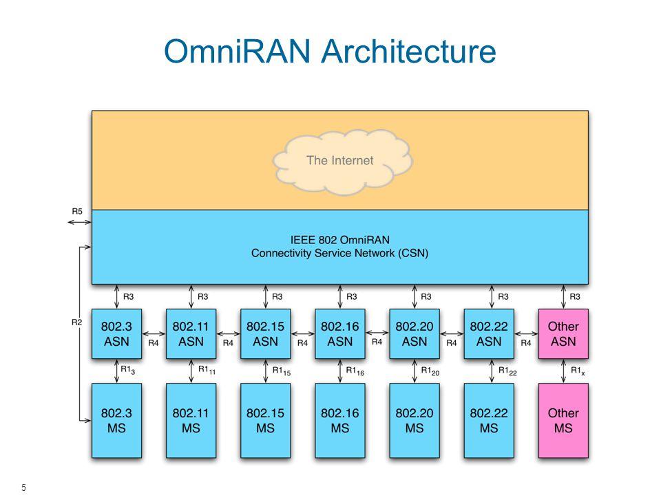 5 OmniRAN Architecture