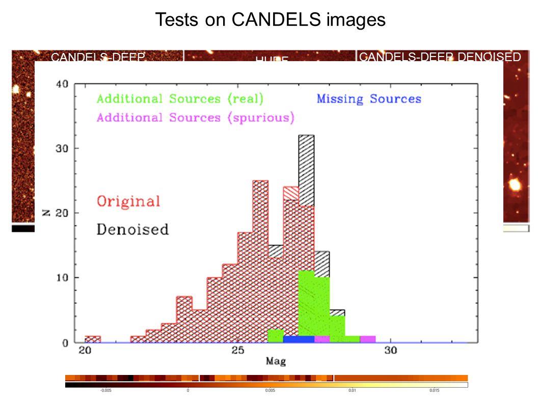 Tests on CANDELS images CANDELS-DEEP HUDF CANDELS-DEEP DENOISED