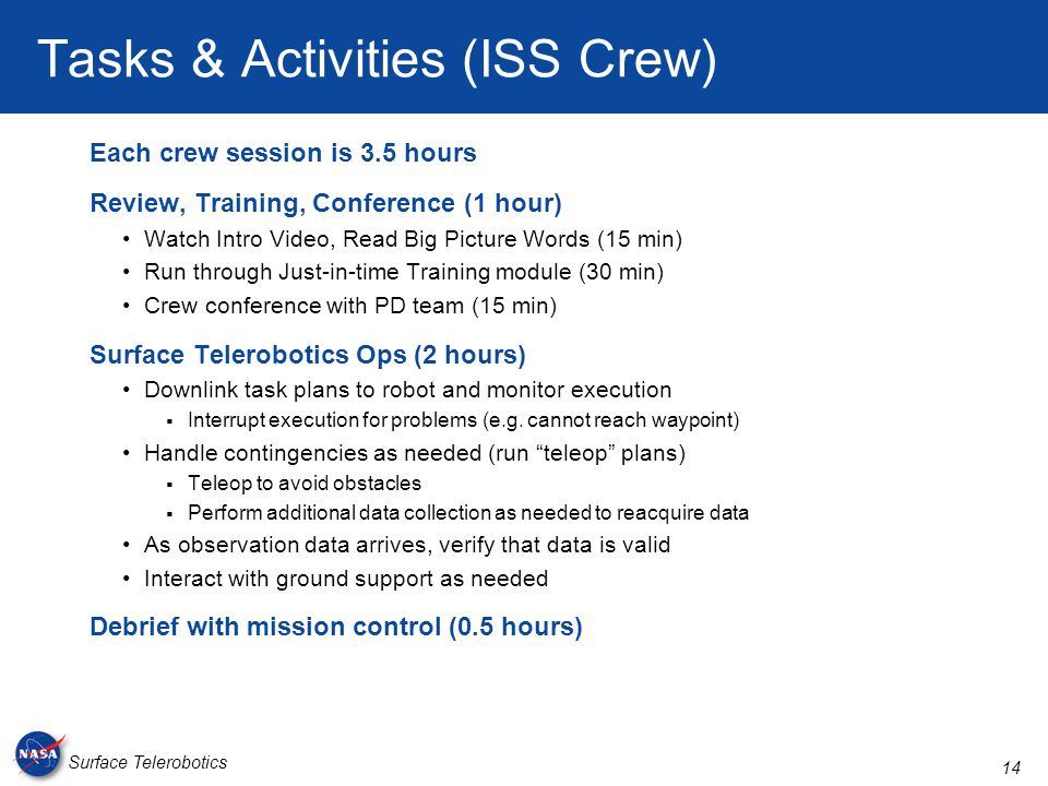 14 Surface Telerobotics Tasks & Activities (ISS Crew) Each crew session is 3.5 hours Review, Training, Conference (1 hour) Watch Intro Video, Read Big